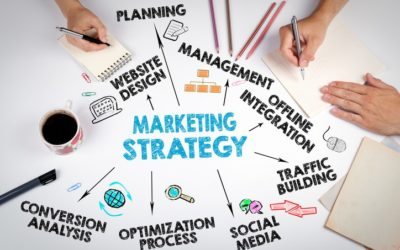 How Your Marketing Creative Impacts Your Marketing Strategy