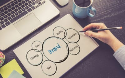 Branding Is Not Solely Up to Marketing