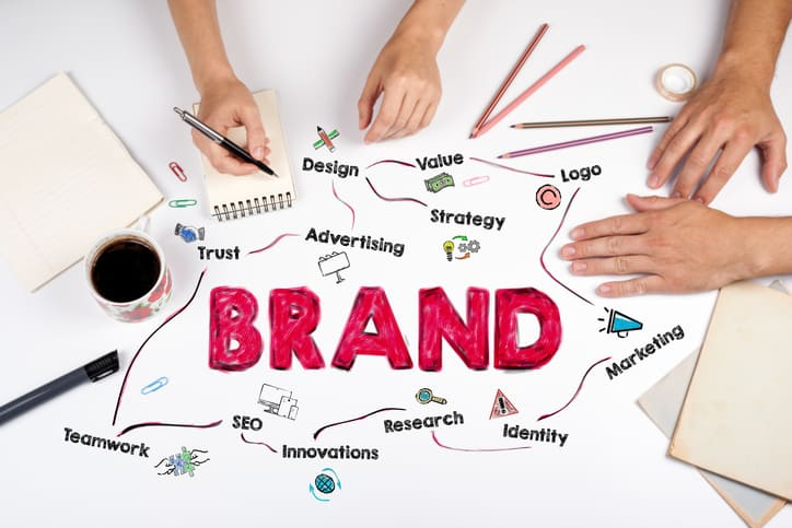 A Good Brand Allows for Occasional Promotions